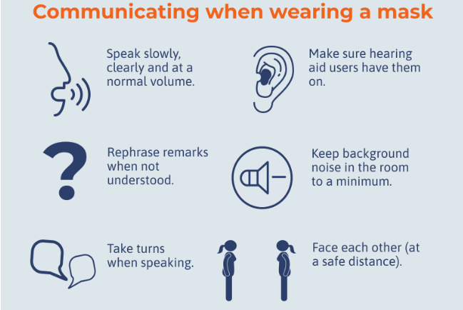 Pictogram with tips on communicating when wearing a mask