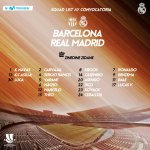 Convocatoria Barcelona-Real Madrid | Ida Supercopa de España