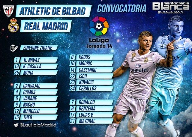 Convocatoria Athletic de Bilbao-Real Madrid