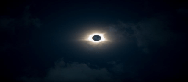 length of the solar eclipse