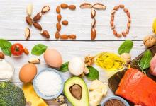Photo of What Is Ketogenic Diet? – A Guide To Keto Diet