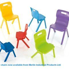 Ergonomic Furniture In The Classroom Swivel Chair Ikea Titan One Piece Merlin 39s Industrial Blog