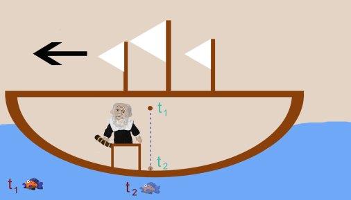 Galileo-s-Ship-large