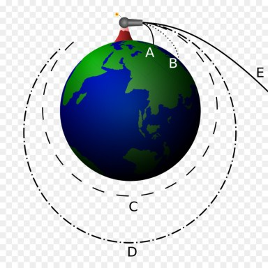 kisspng-newton-s-cannonball-gravitation-thought-experiment-cannon-5ad040306c8998.1582835415235973604446