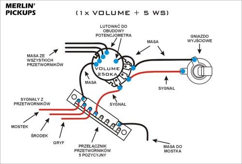 small resolution of wilkinson zebra humbucker wiring diagram magnificent wilkinson pickup wiring diagram photos electrical rh