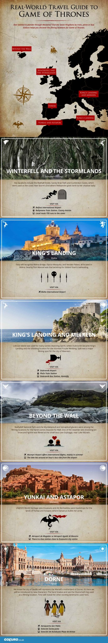 Game of Thrones Boosting Travel Industry at Filming Locations