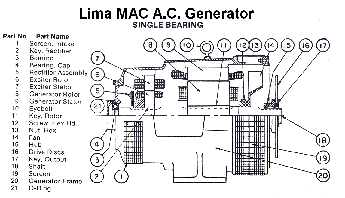 Wooden Generator Drawings PDF Plans