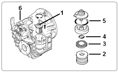 Zf Transmission Oil, Zf, Free Engine Image For User Manual