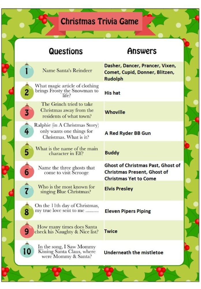 Free Printable Christmas Trivia Game Question And Answers