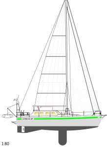 cordova 40 plan