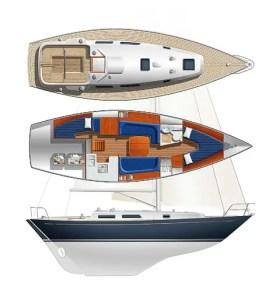 plans rustler 36