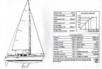 plan first 32s5