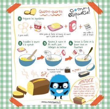 recette gâteau quatre quarts