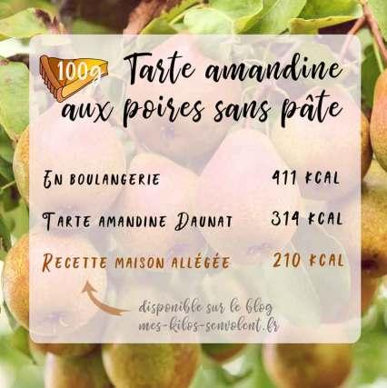tarte amandine facile aux poires fraîches maison sans pâte