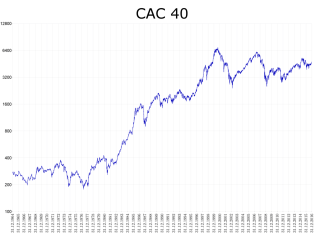 dividendes CAC_40