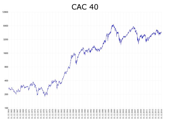 dividendes CAC_40