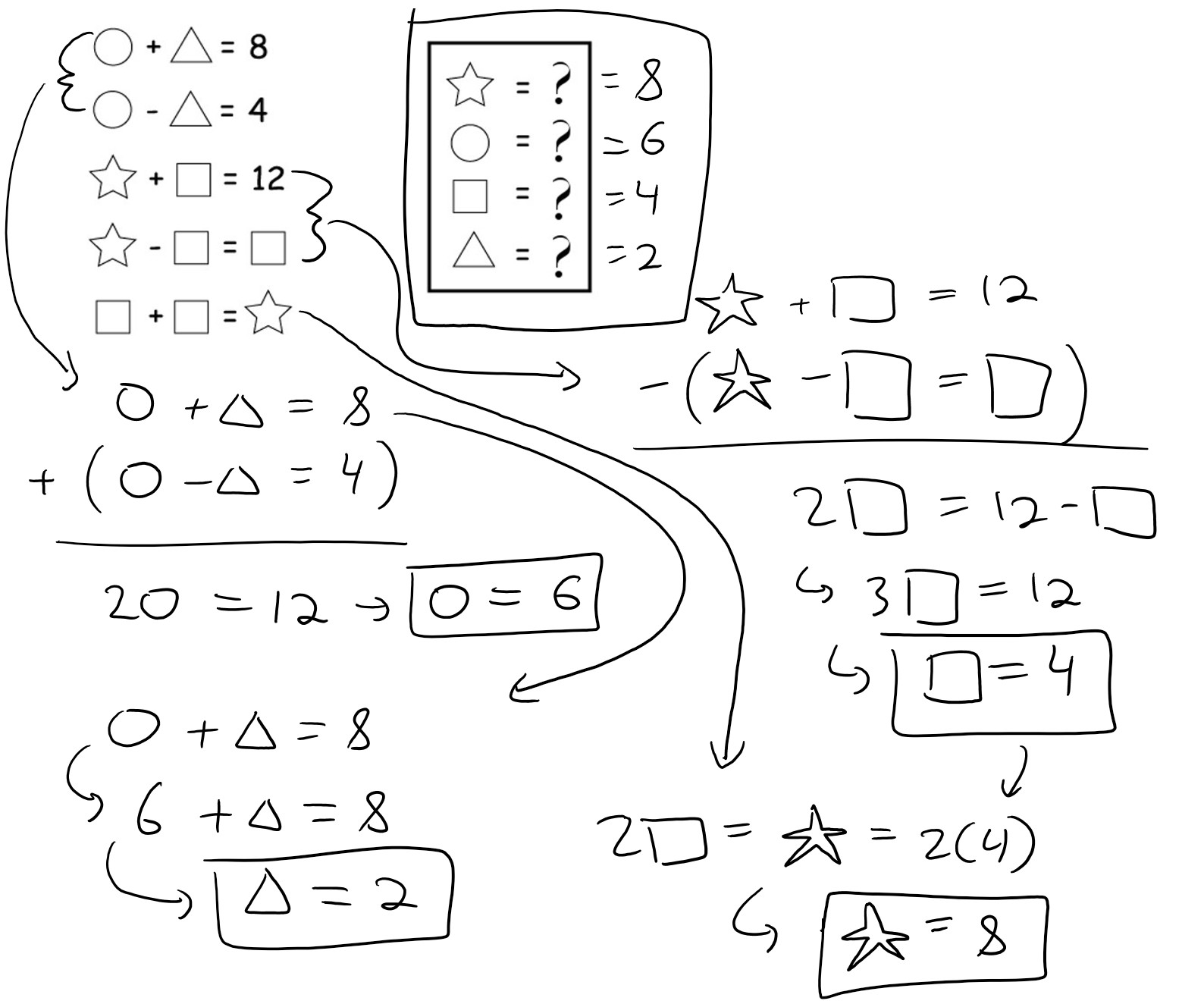 Different Shapes Math Problem Solution