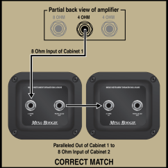 Rectifier Wiring Diagram Nursing Workflow Examples Mesa Boogie Speaker Impedance Matching And Hook Up Part 1 Parallel Output Jack For Two 4 Ohm Cabinets