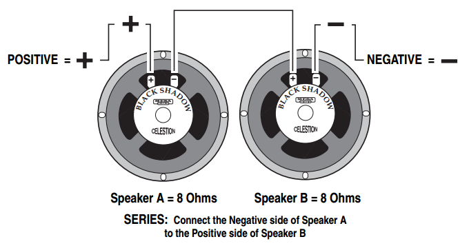 Dvc Speaker Wiring Parallel Also Subwoofer Series Wiring Diagram