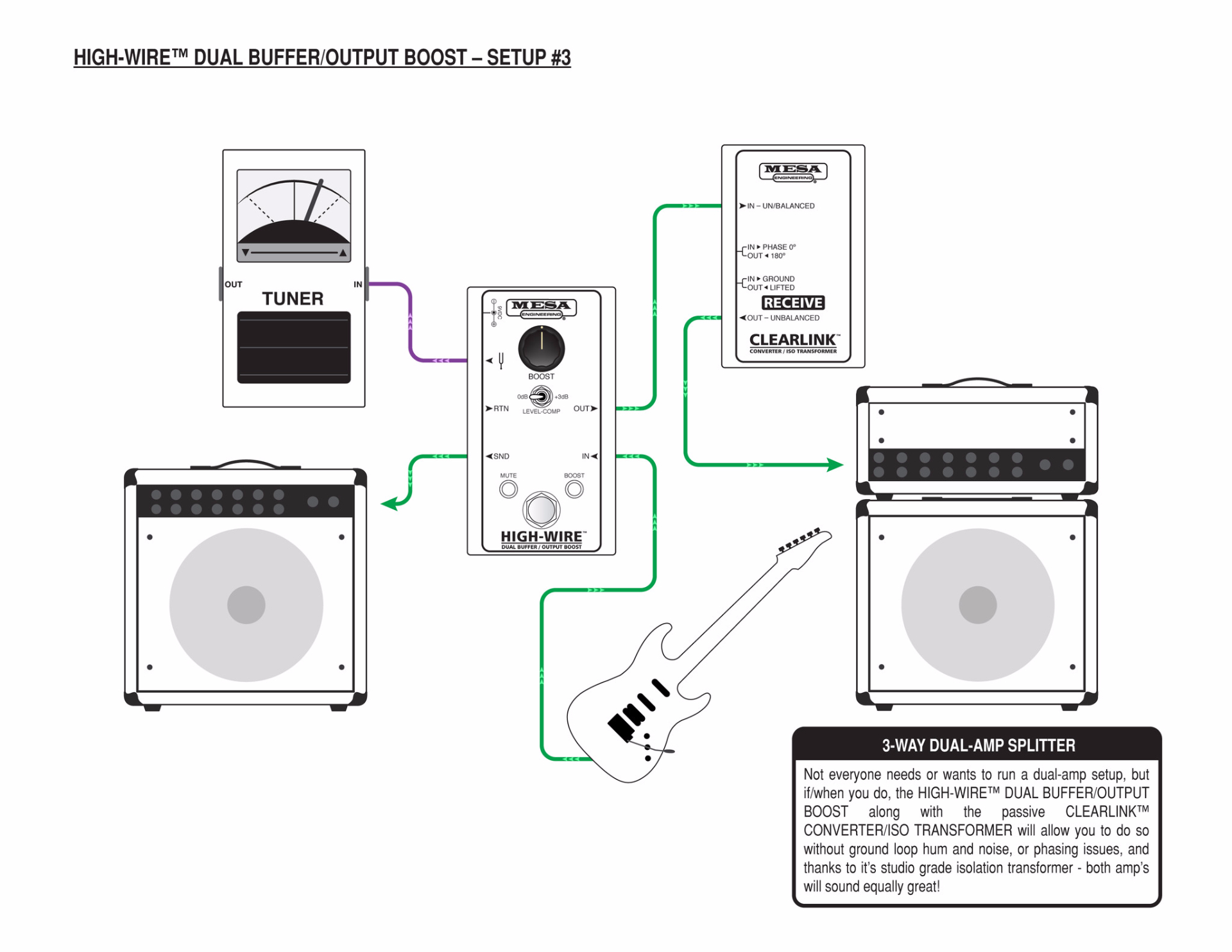 Can I Use The High Wire Dual Buffer Output Boost As A