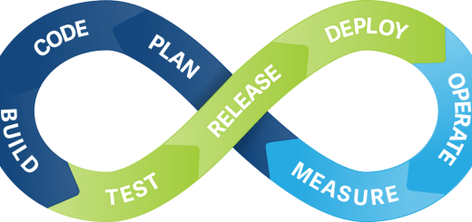 Continuous Integration Pipeline