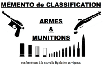 lien vers la classification des armes par categories