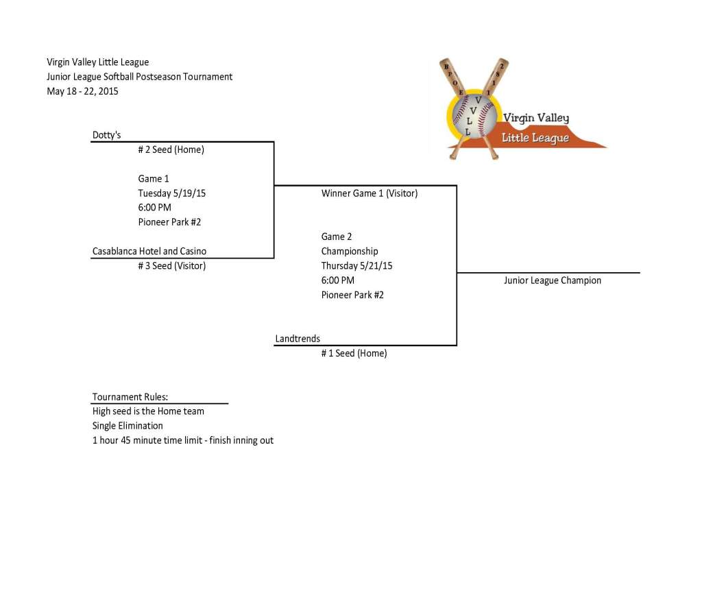 Junior League Softball - FINAL BRACKET 2015