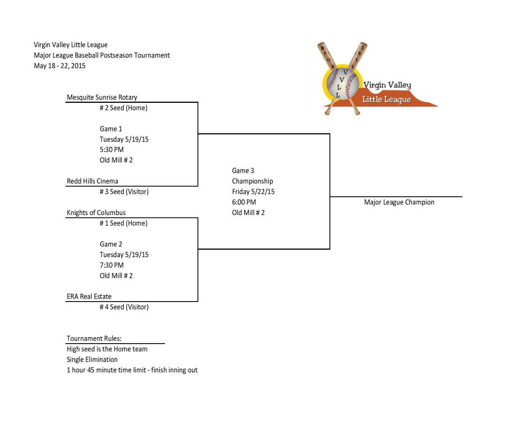 MAJOR BASEBALL - FINAL BRACKET 2015