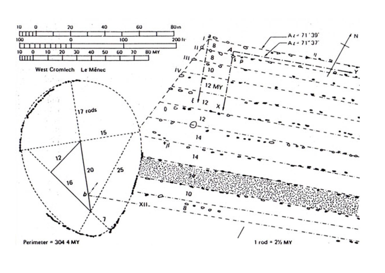 Plan du Menec Ouest, A Thom