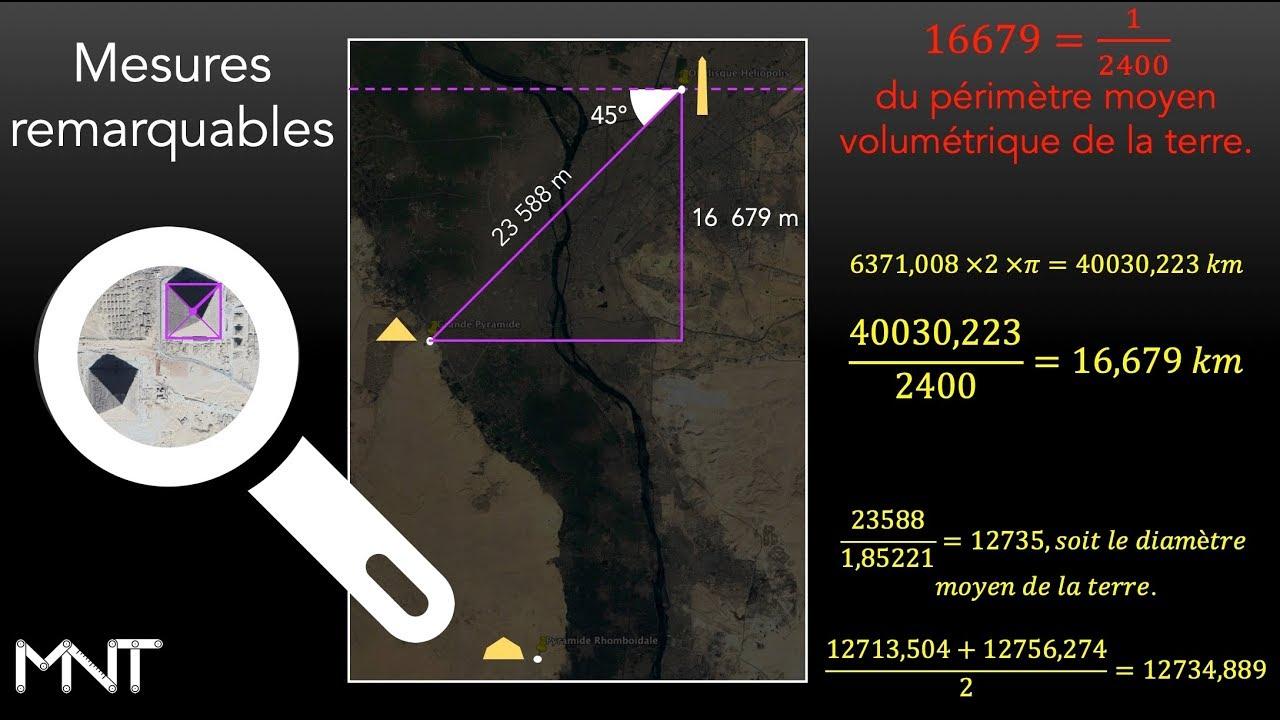 K2019, le mètre étalonné sur une goutte d'eau…ou sur la taille de la terre ?