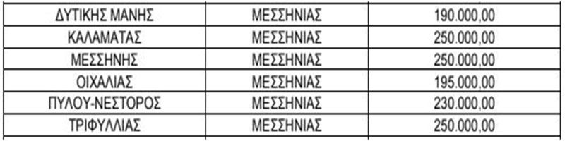 messiniapress-2