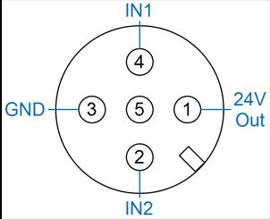 Irinos-System Betriebsanleitung > Steckerbelegungen > 2