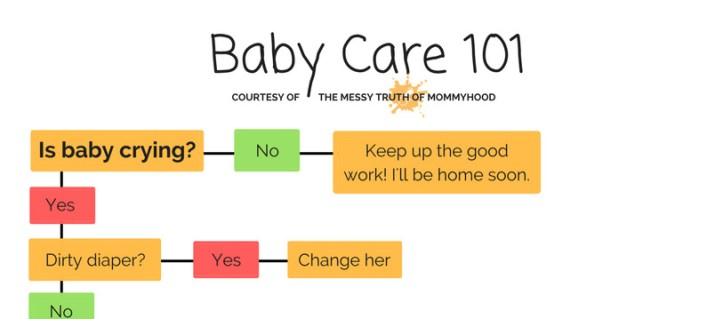 The Messy Mommy's Baby Care 101 Guide