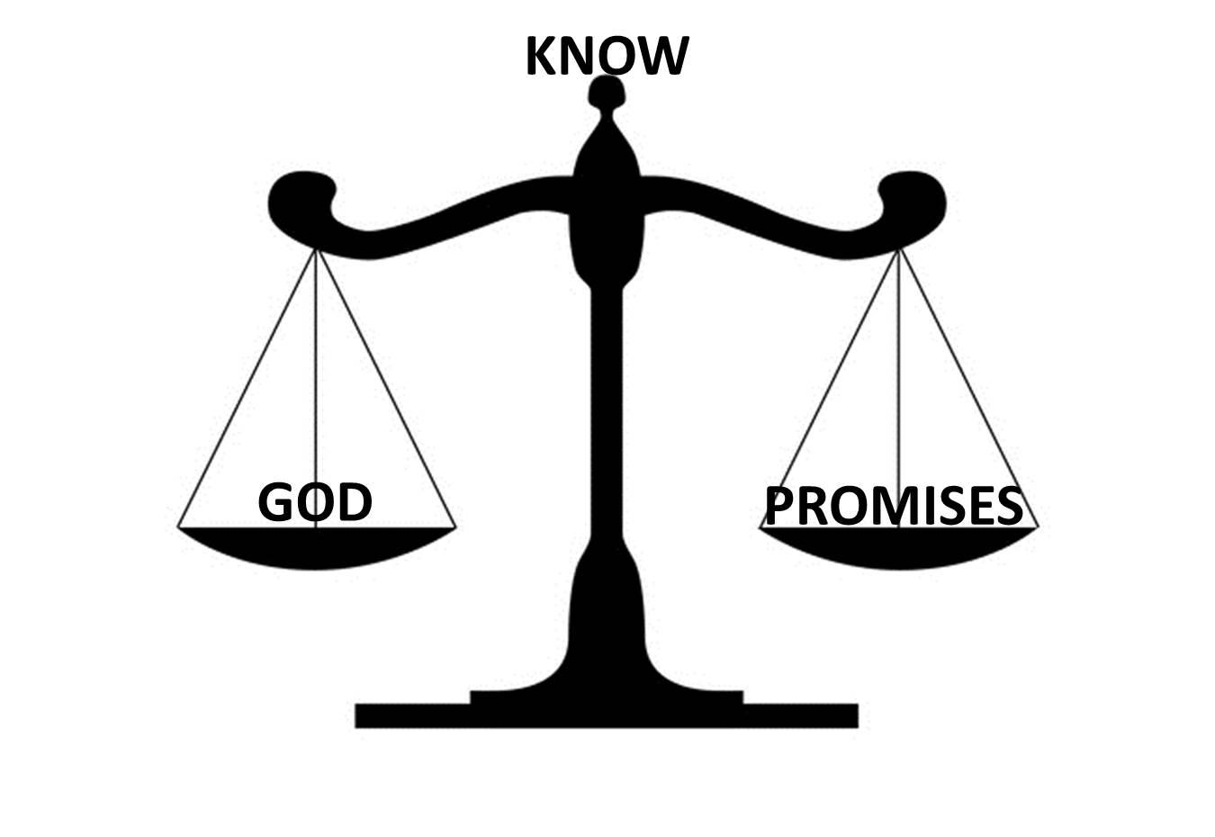 Building Faith In God S Promises