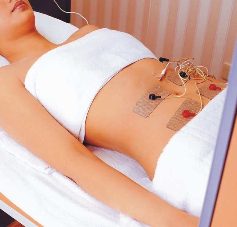Электрофорез с магнием в гинекологии. Физиотерапия в гинекологии
