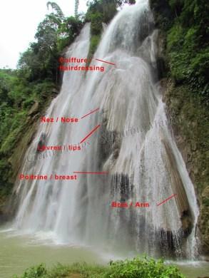 Environs de Pyin Oo Lwin - Chute d'eau 'Anisakan'