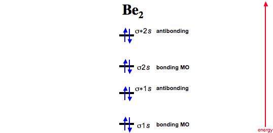 orbital diagram for beryllium 1998 jeep grand cherokee laredo radio wiring diatomic species | mo theory chemogenesis