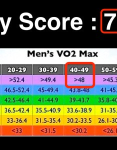 Vo maxore also cutting edge testing metabolic performance rh metabolicperformance