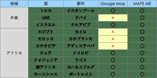 グーグルマップオフラインで使えない国