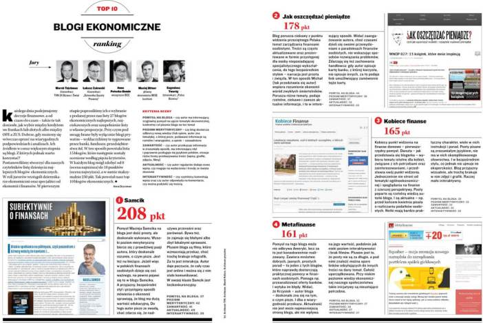 blogi-ekonomiczne-ranking-press