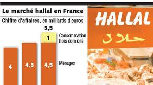 Le marché hallal va dépasser les 5 milliards d'euros en France   Les Echos