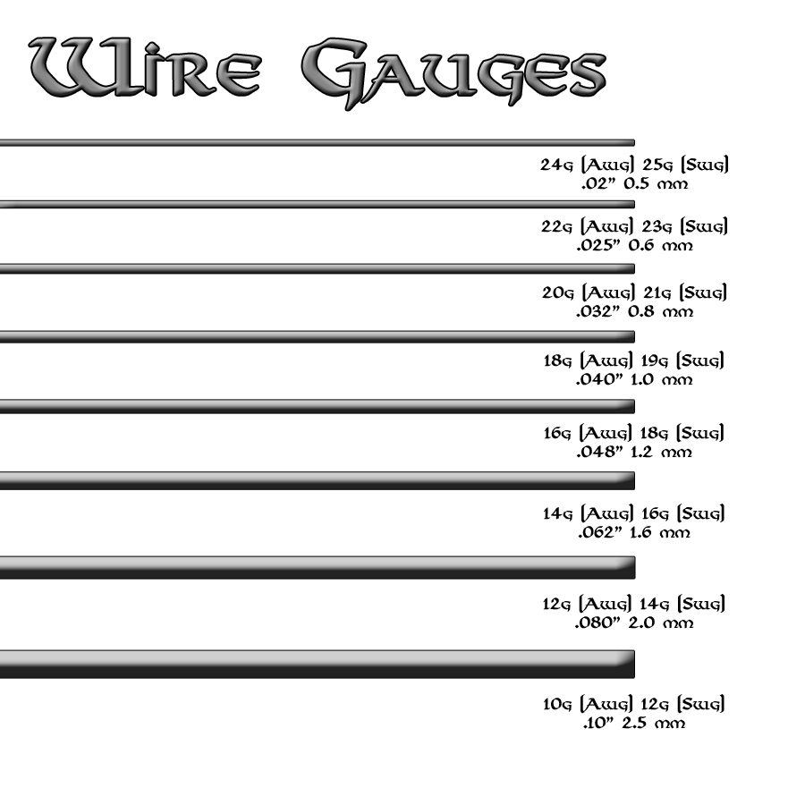 hight resolution of chain maille basics wire gauge metal and mineral 14 gauge wire diameter in inches 14 gauge wire diameter