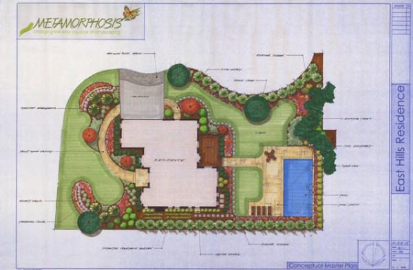 metamorphosis landscape design