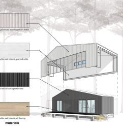 metal tiny house design [ 1000 x 1000 Pixel ]