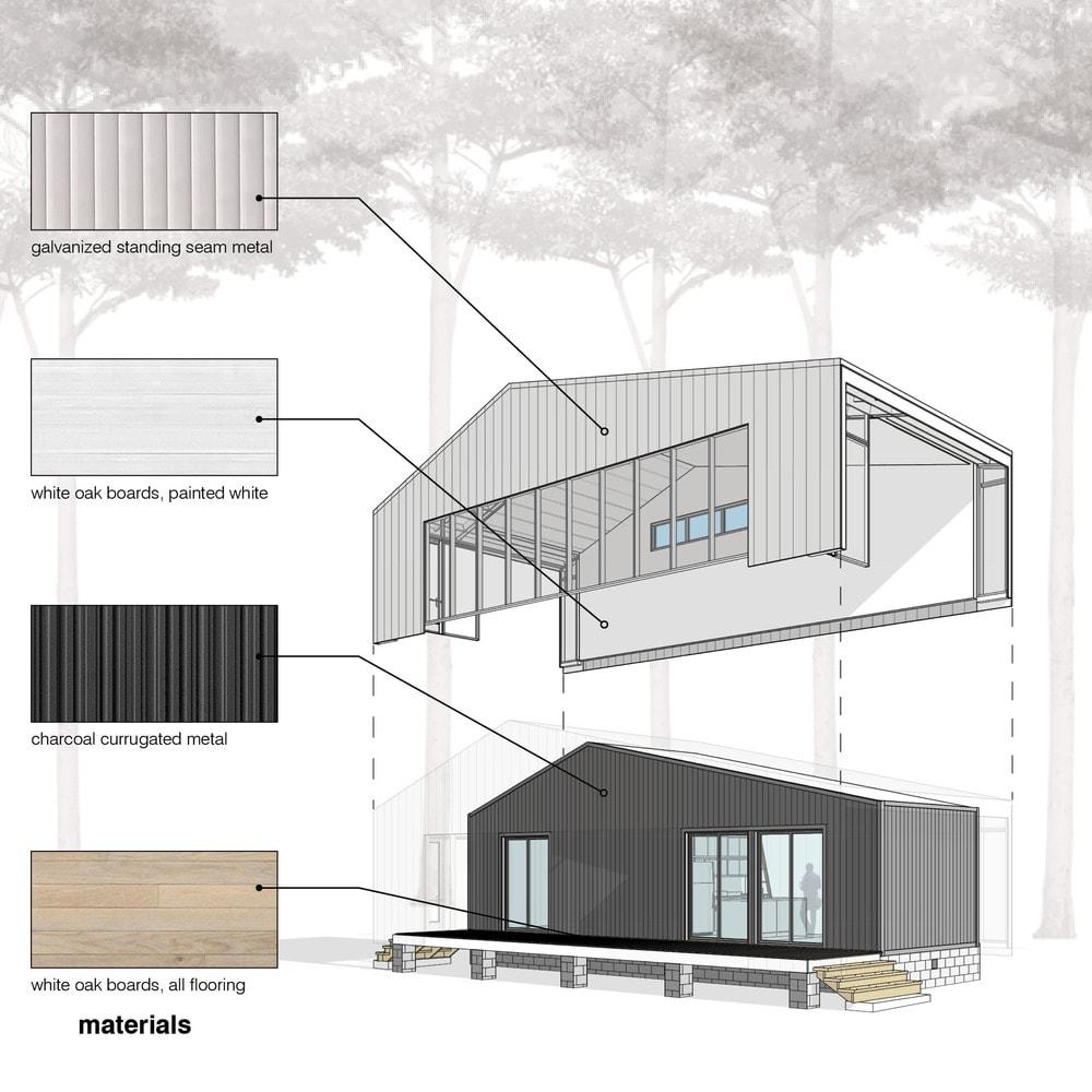 medium resolution of metal tiny house design