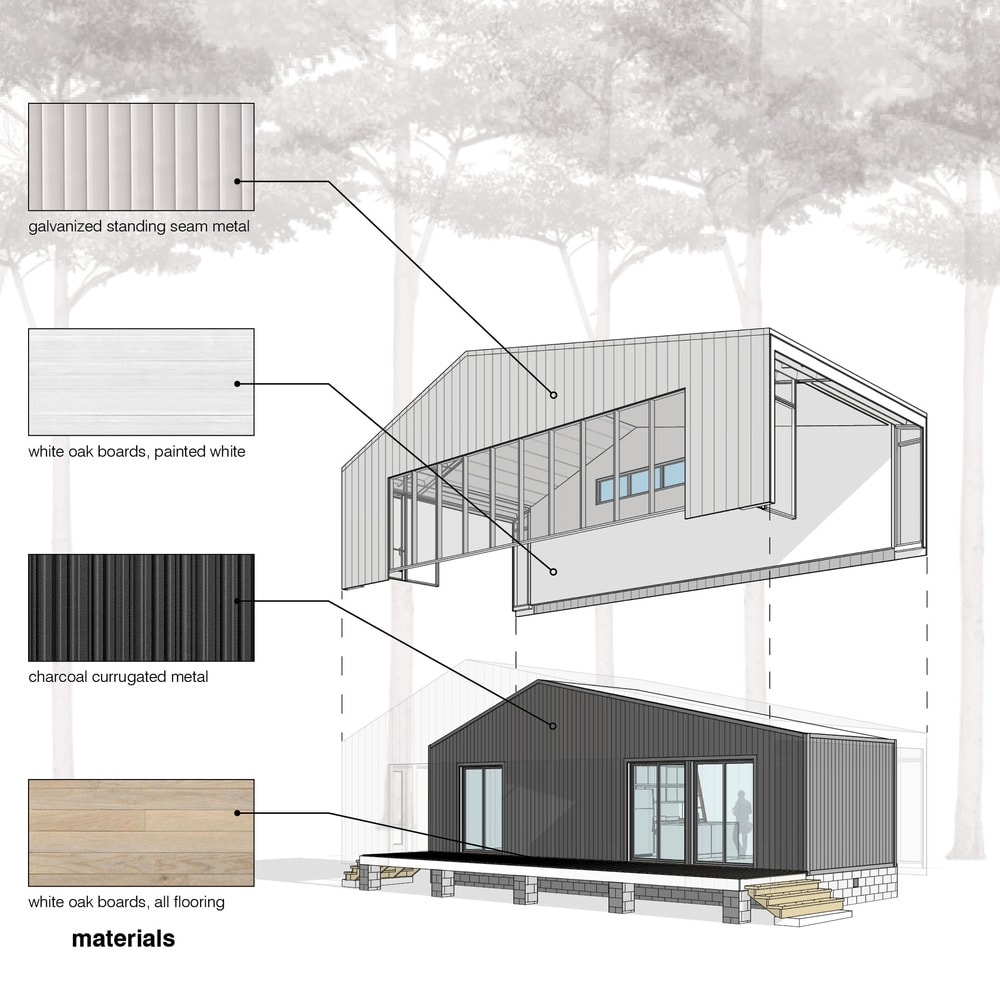 hight resolution of metal tiny house design