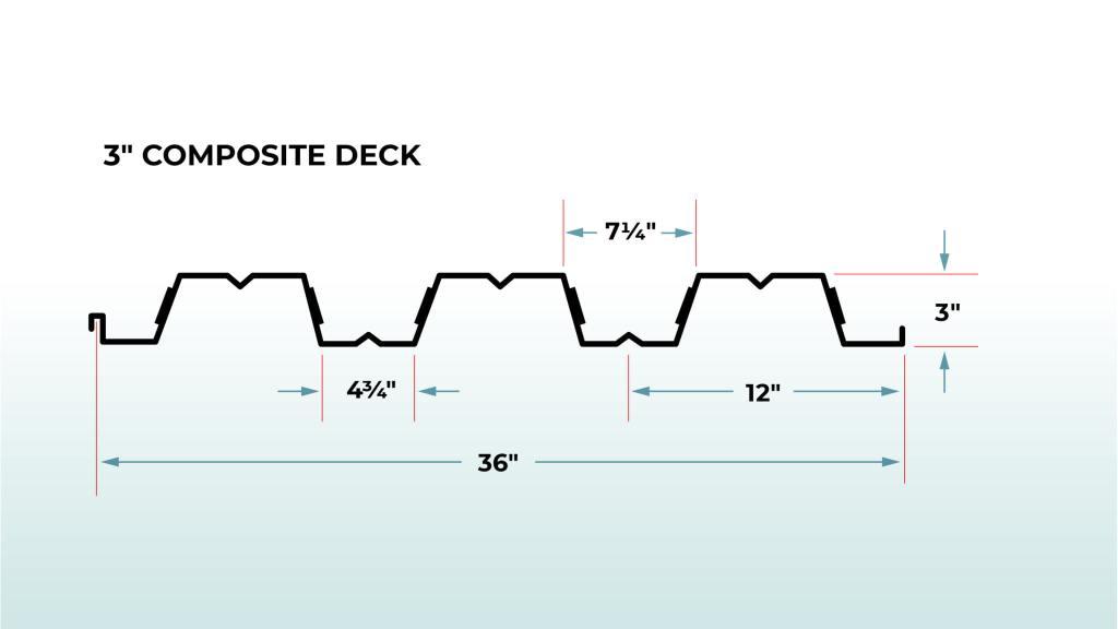 Composite 3 inch deck