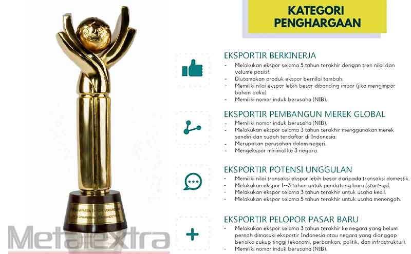 Primaniyarta Export Award Indonesia