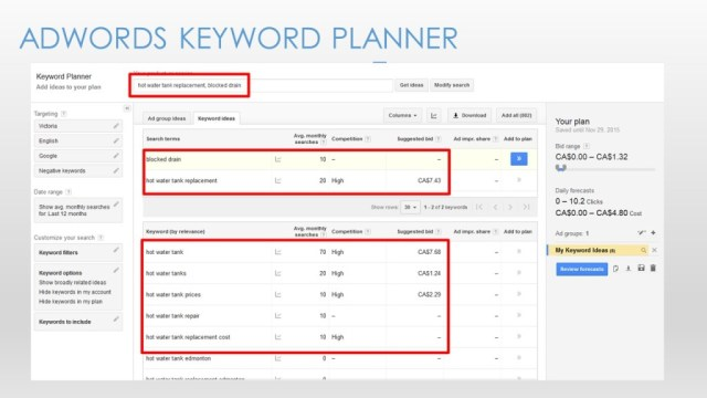 Google Adwords for Small Business - Slide25