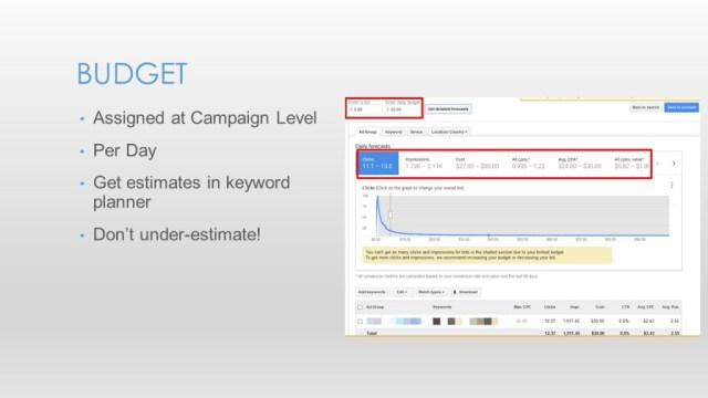 Google Adwords for Small Business - Slide26